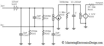 ADA4004 macro model 2