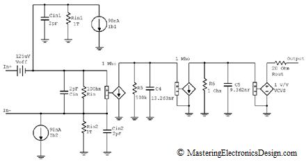 ADA4004 macro model with input bias currents