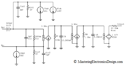 ADA4004 macro model with bias and offset currents