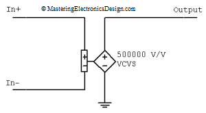 opamp model with VCVS