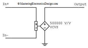 opamp model with VCVS