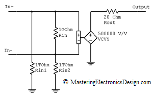 op amp model with VCVS and input-output resistors