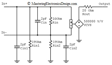 op amp model with input impedances
