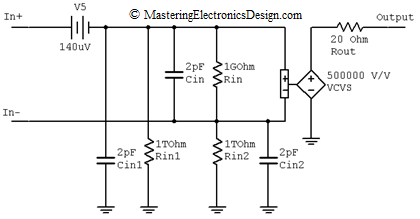op amp model with input impedances and offset voltage