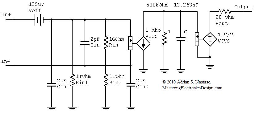 build an op amp spice model from its datasheet  u2013 part 3
