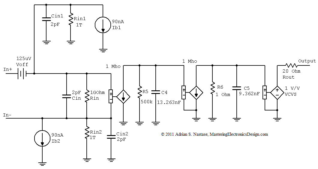 Build an Op Amp SPICE Model from Its Datasheet – Part 4