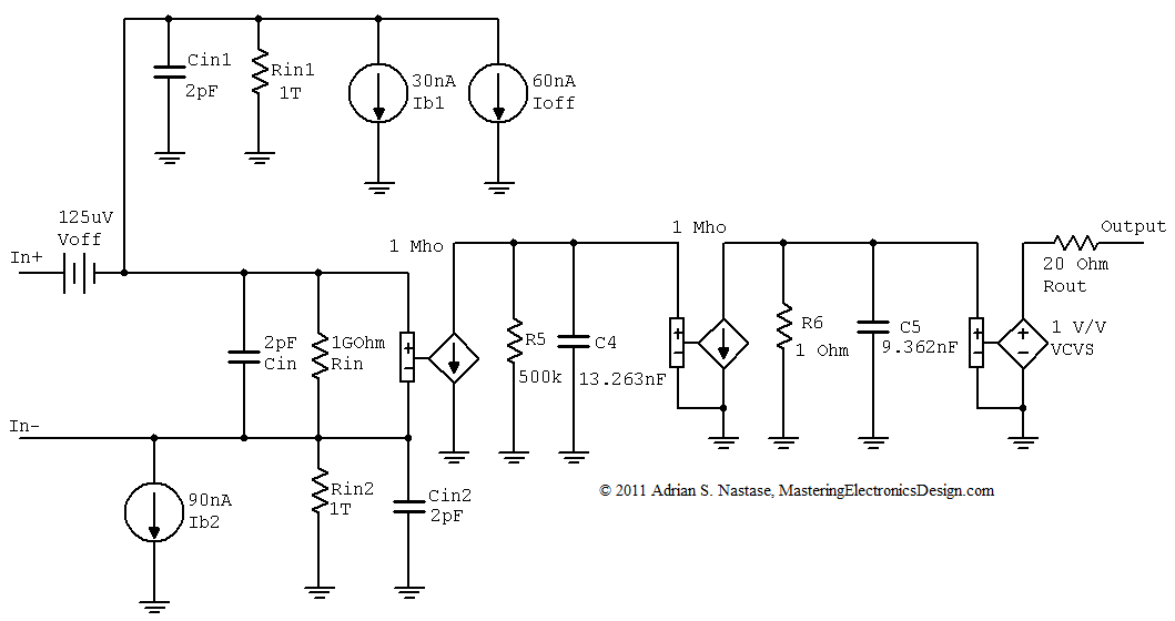 build an op amp spice model from its datasheet  u2013 part 4  u2013 mastering electronics design