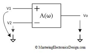 open loop amplifier