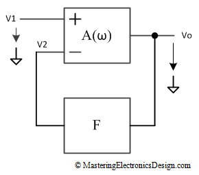 amplifier-with-feedback