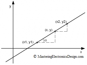 linear_function_2