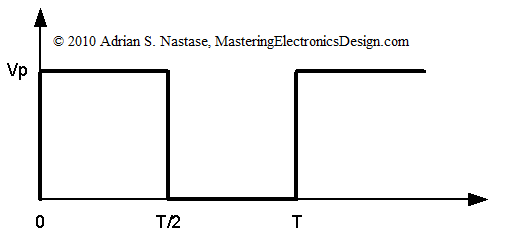 Rms or root mean square value of ac signal listenlights.