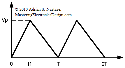 How to Derive the RMS Value of a Triangle Waveform – Mastering