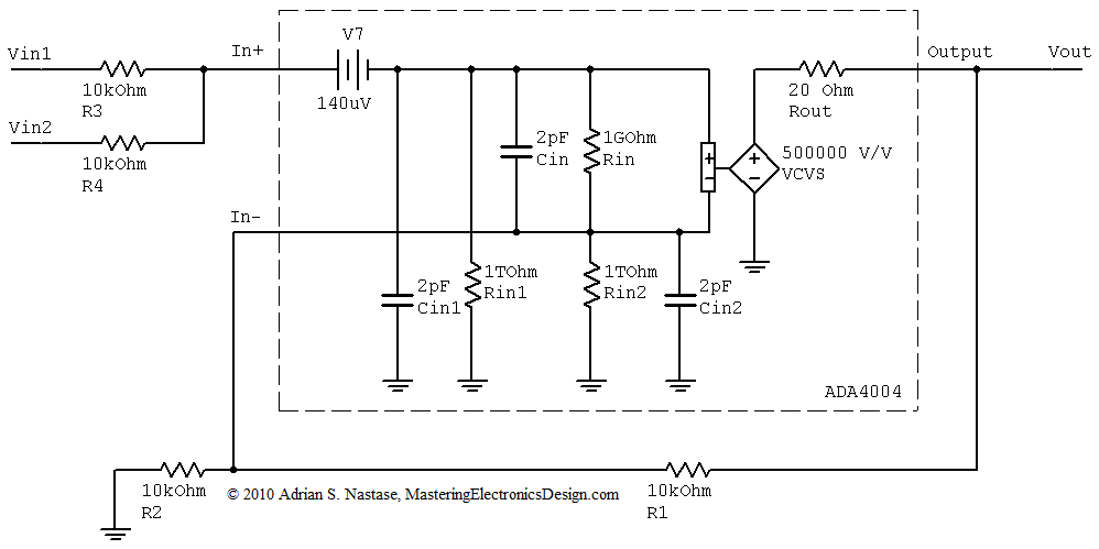 Build an Op Amp SPICE Model from Its Datasheet – Part 1 – Mastering